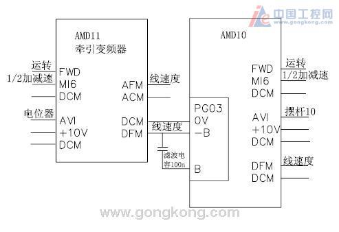 台达bw系列变频器在并列式连续拉丝机上的应用